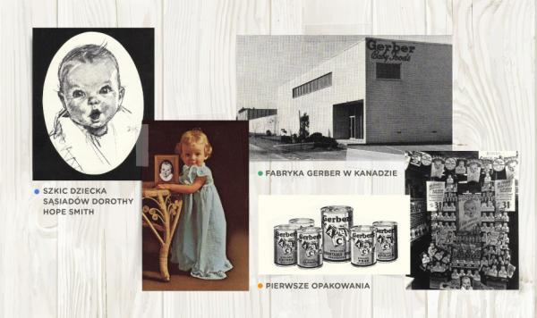 Początki firmy Gerber