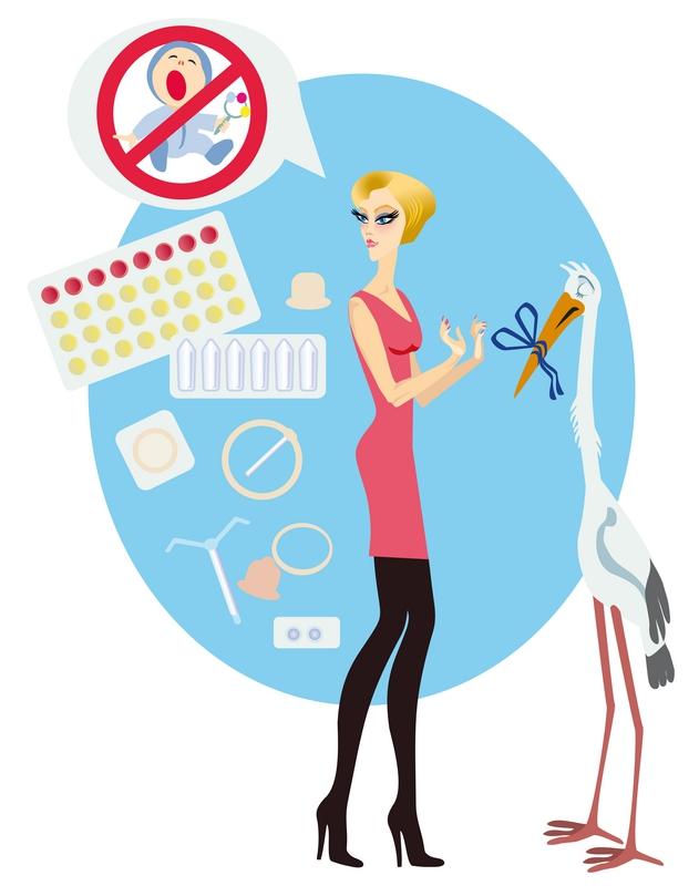 Wkładka antykoncepcyjna