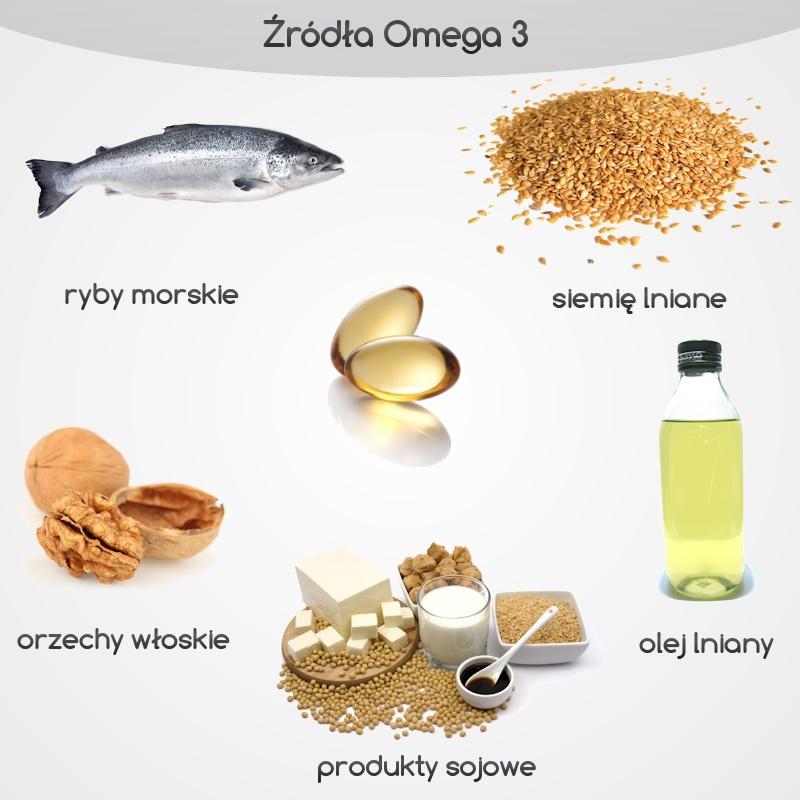 Kwasy omega 3 należy dostarczać do organizmu wraz ze spożywanym jedzeniem